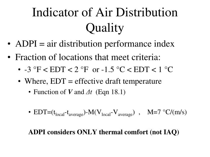Indicator of Air Distribution