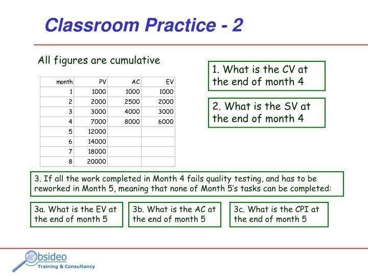 Classroom Practice - 2