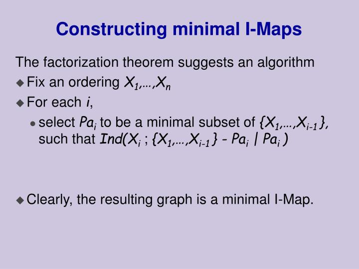 Constructing minimal I-Maps