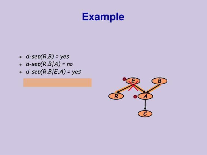 d-sep(R,B) = yes