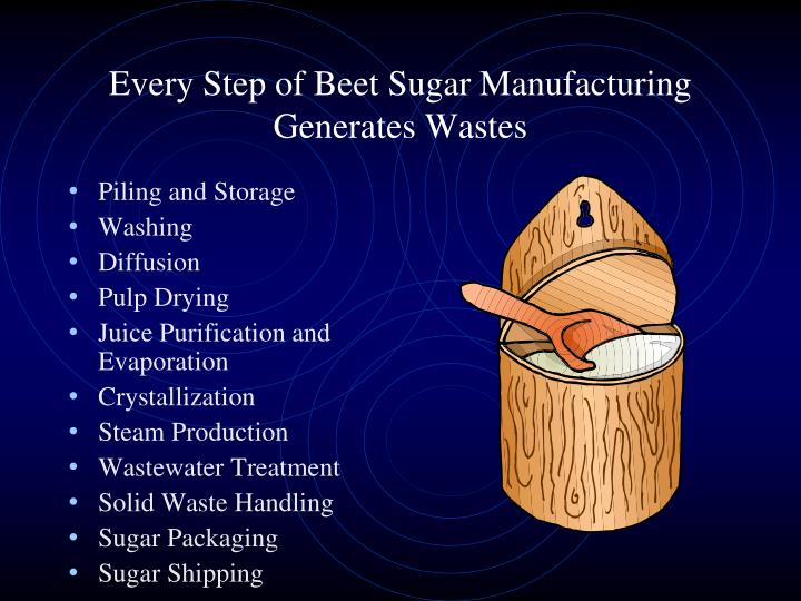 Every Step of Beet Sugar Manufacturing Generates Wastes