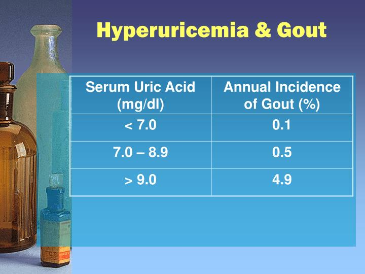 Hyperuricemia & Gout