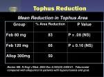 tophus reduction