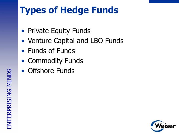 Types of Hedge Funds