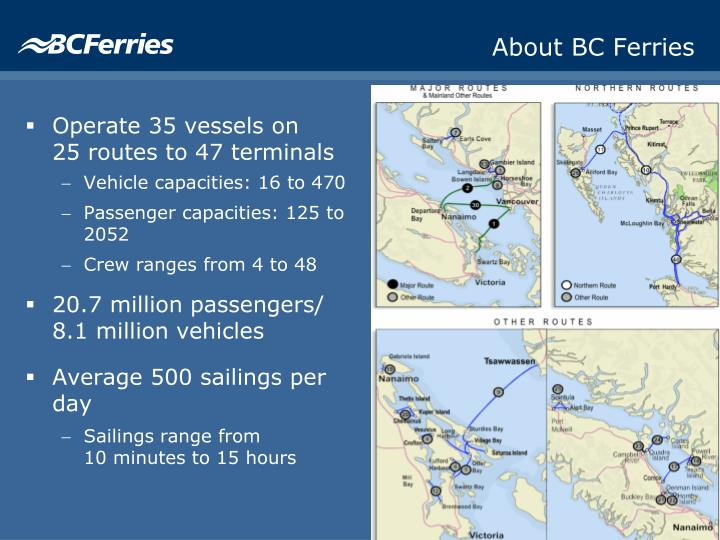 About bc ferries