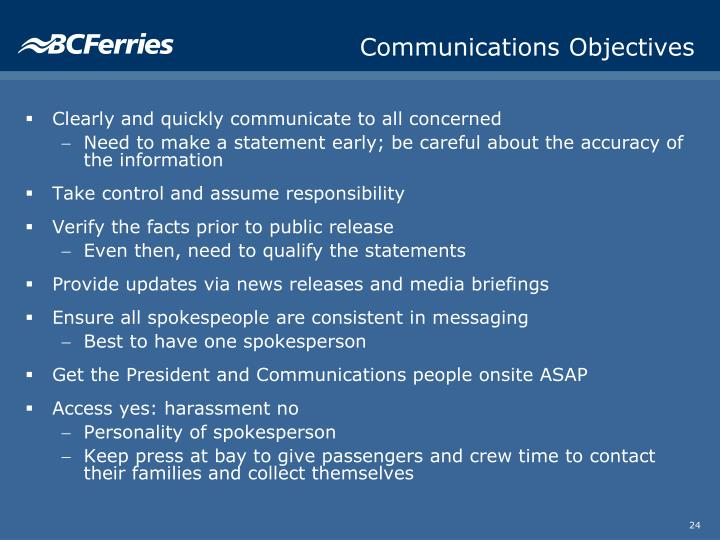 Communications Objectives