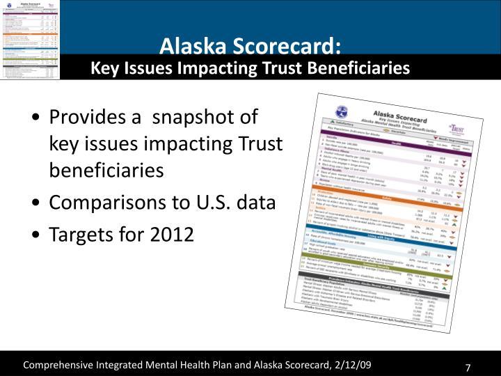 Alaska Scorecard: