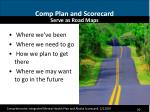 comp plan and scorecard serve as road maps