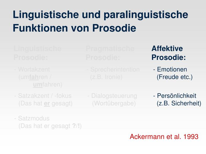 Linguistische