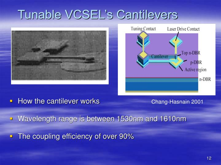 Tunable VCSEL's Cantilevers