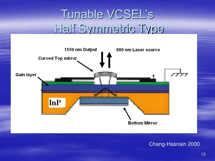 Tunable VCSEL's
