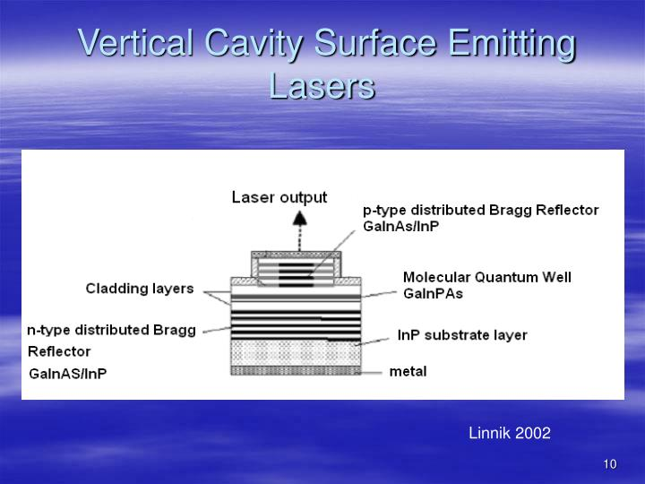 Vertical Cavity Surface Emitting Lasers