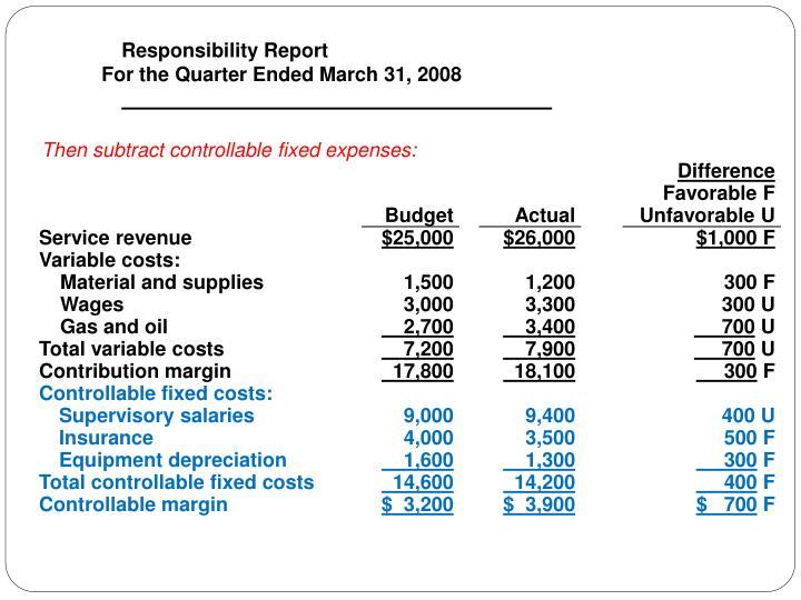 Responsibility Report