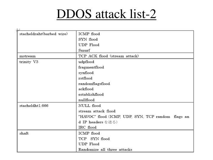 DDOS attack list-2