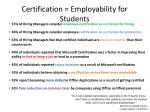 certification employability for students