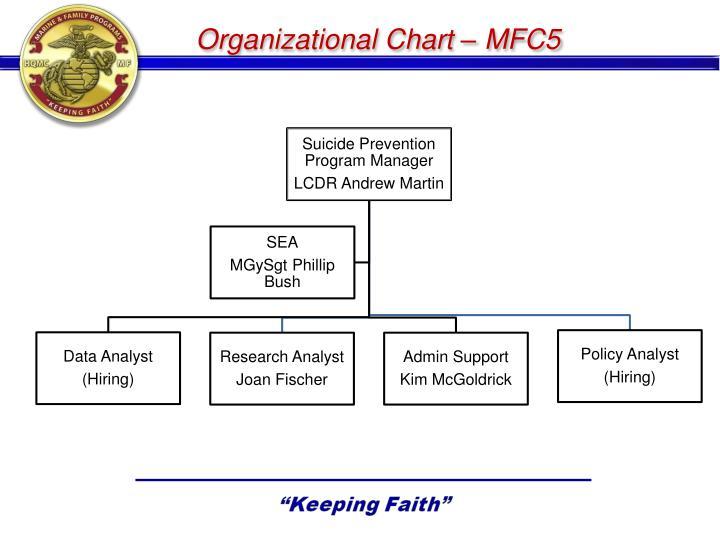 Organizational Chart – MFC5