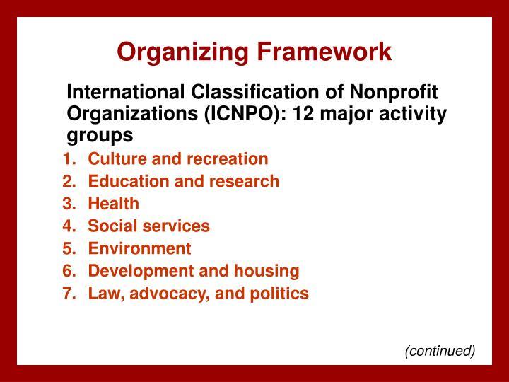 Organizing Framework