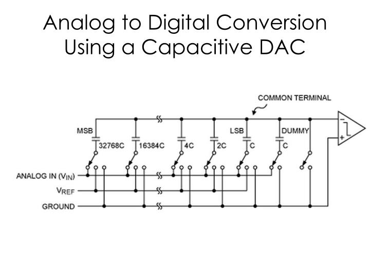 Analog to Digital Conversion Using a Capacitive DAC