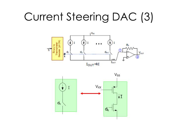 Current Steering DAC (3)