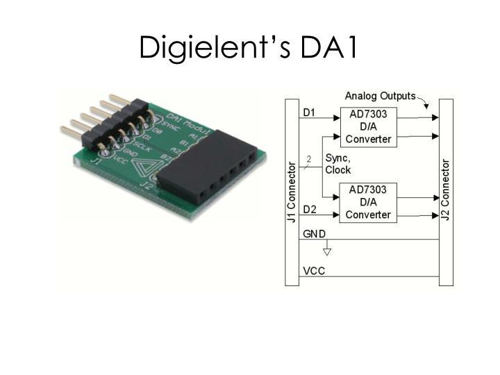 Digielent's