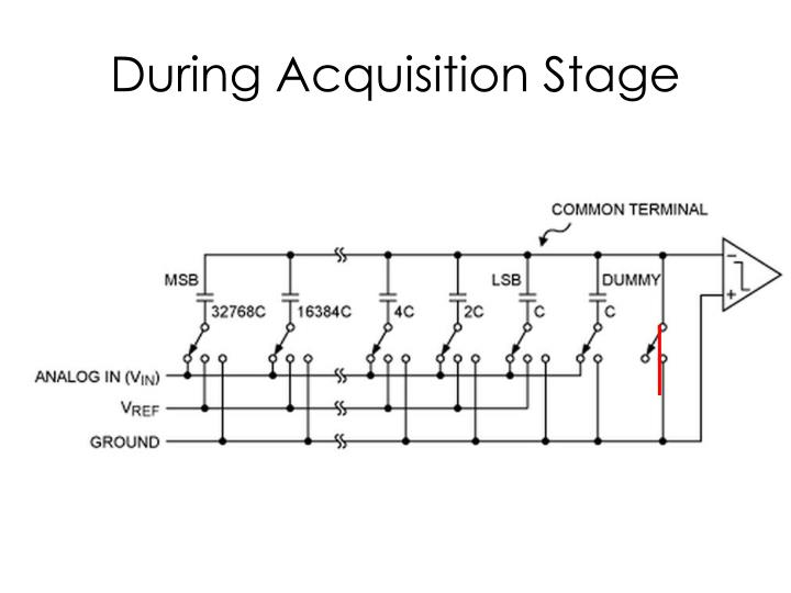During Acquisition Stage