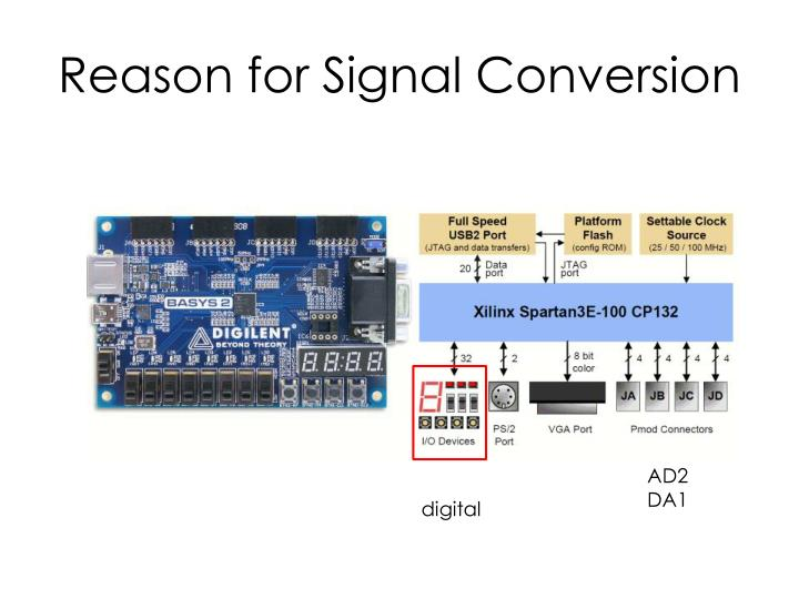 Reason for signal conversion
