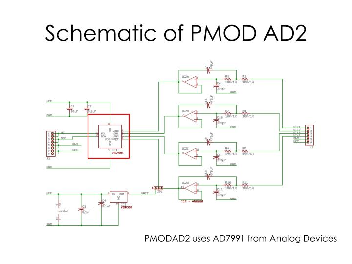 Schematic of PMOD AD2