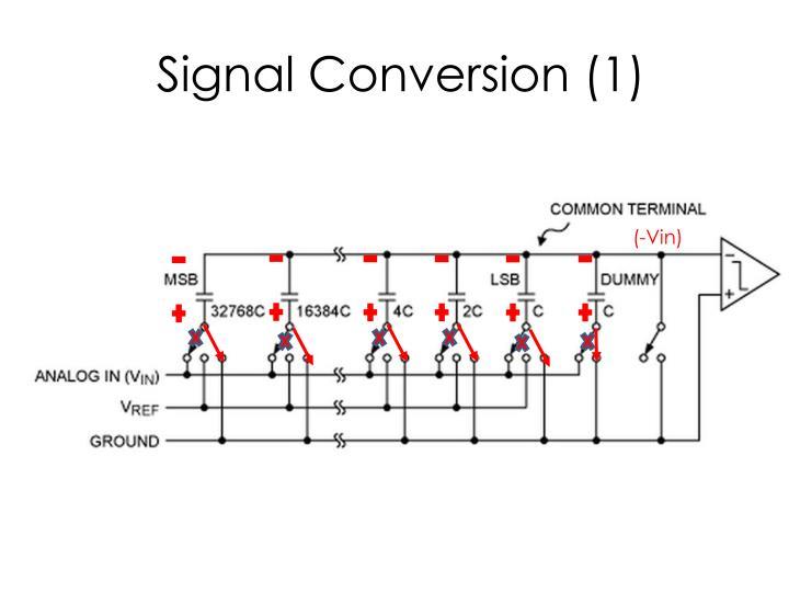Signal Conversion (1)