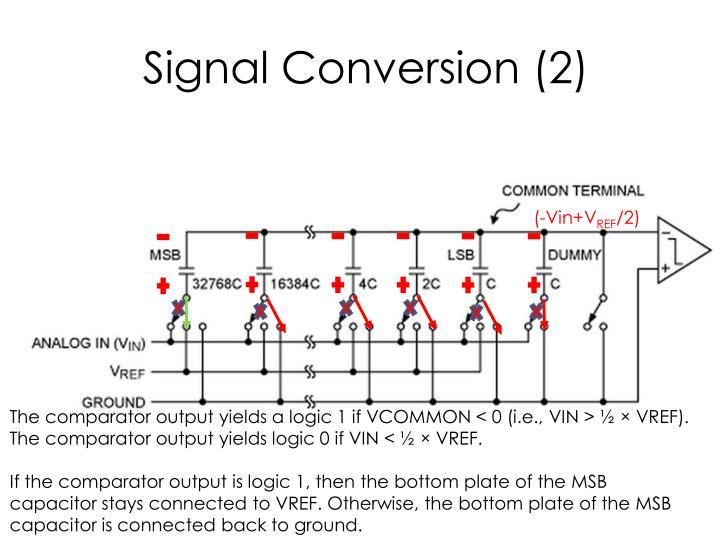Signal Conversion (2)