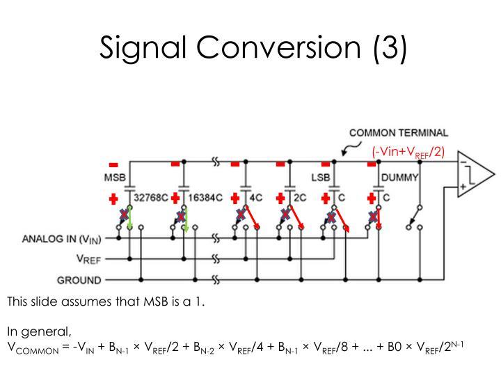 Signal Conversion (3)