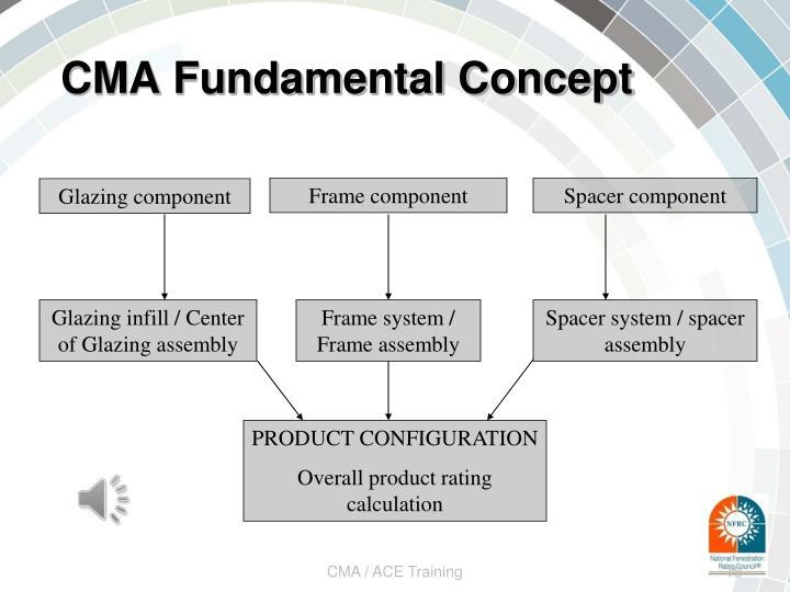 CMA Fundamental Concept