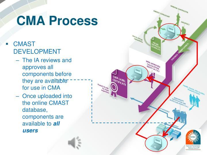 CMA Process