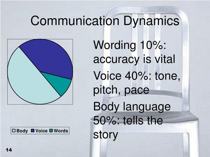 Communication Dynamics