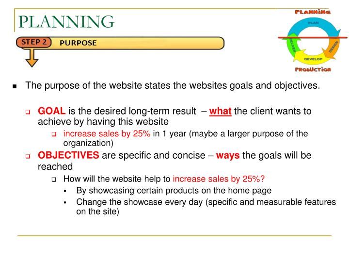 Define the goals objectives