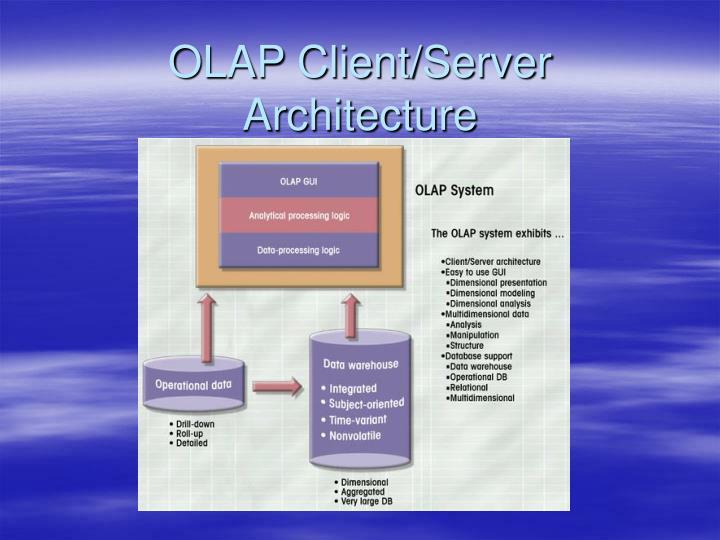 OLAP Client/Server Architecture