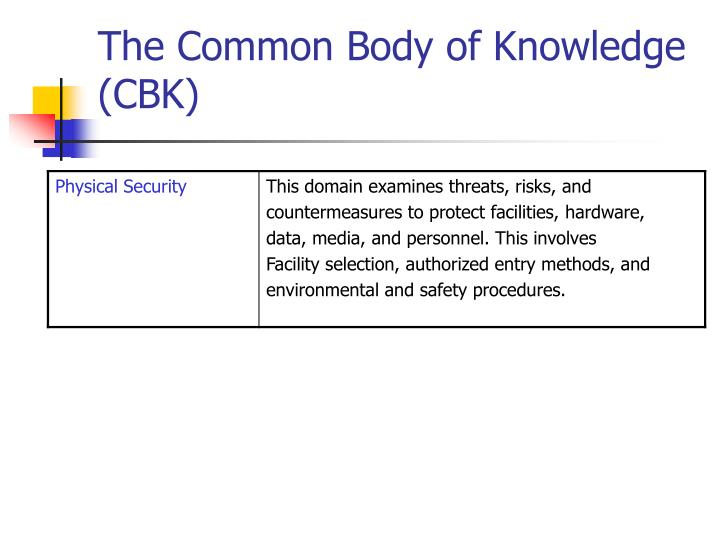 The Common Body of Knowledge (CBK)