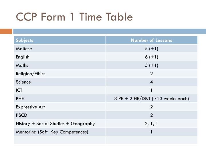 CCP Form 1 Time Table