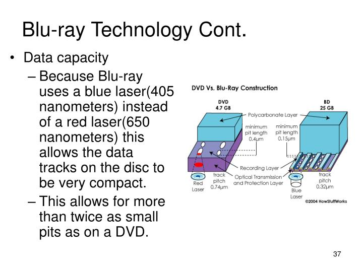Blu-ray Technology Cont