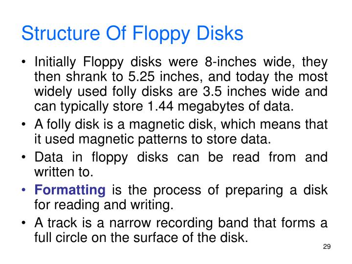 Structure Of Floppy Disks