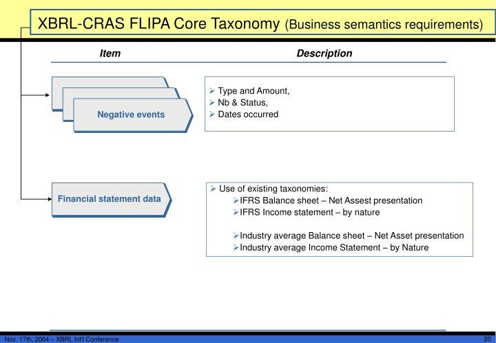 XBRL-CRAS FLIPA Core Taxonomy