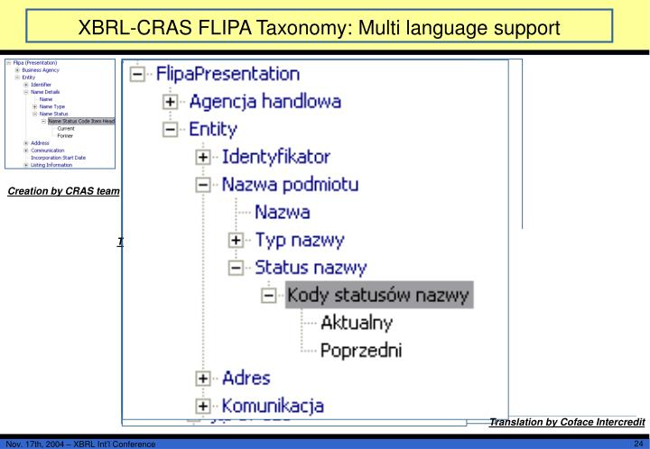 XBRL-CRAS FLIPA Taxonomy: Multi language support