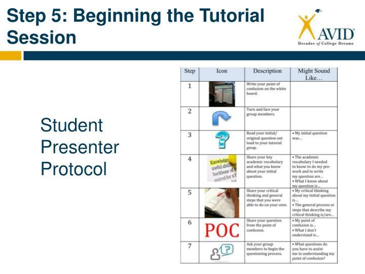 Step 5: Beginning the Tutorial Session