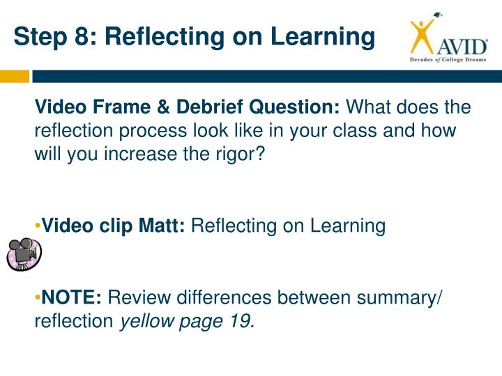Step 8: Reflecting on Learning