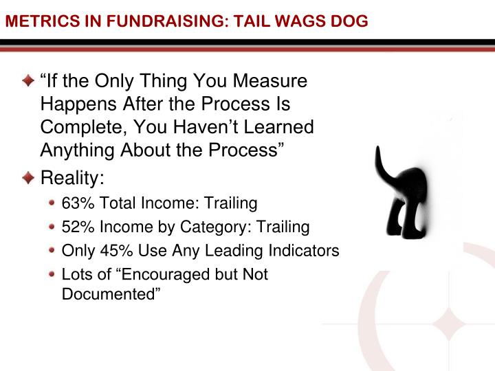 METRICS IN FUNDRAISING: TAIL WAGS DOG