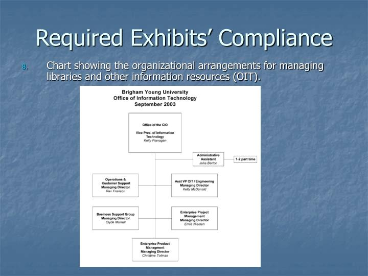 Required Exhibits' Compliance