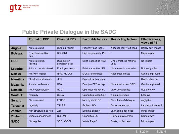 Public Private Dialogue in the SADC