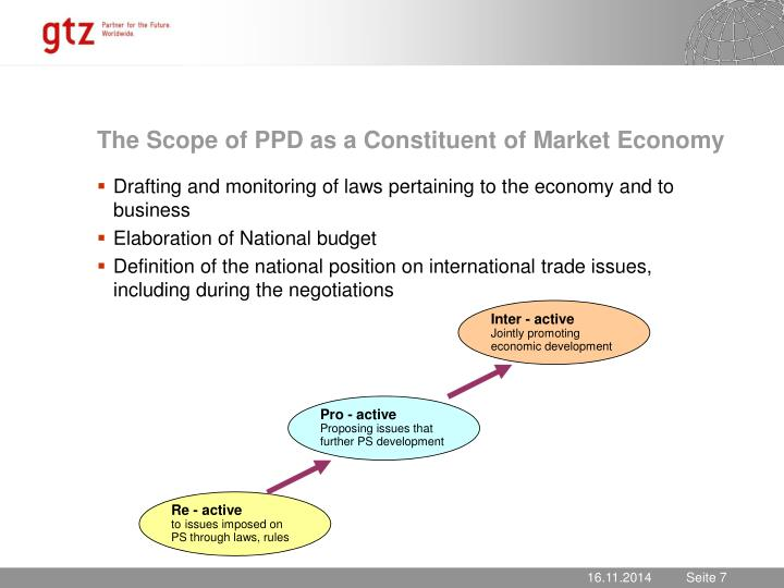 The Scope of PPD as a Constituent of Market Economy