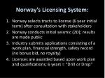 norway s licensing system