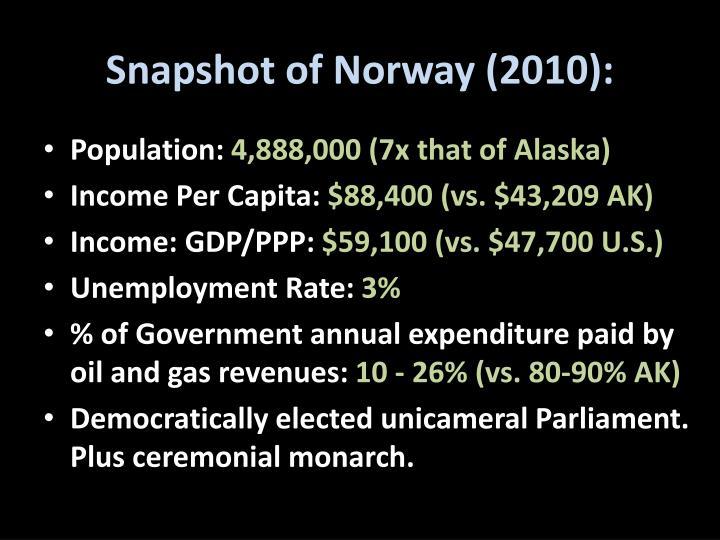Snapshot of Norway (2010):