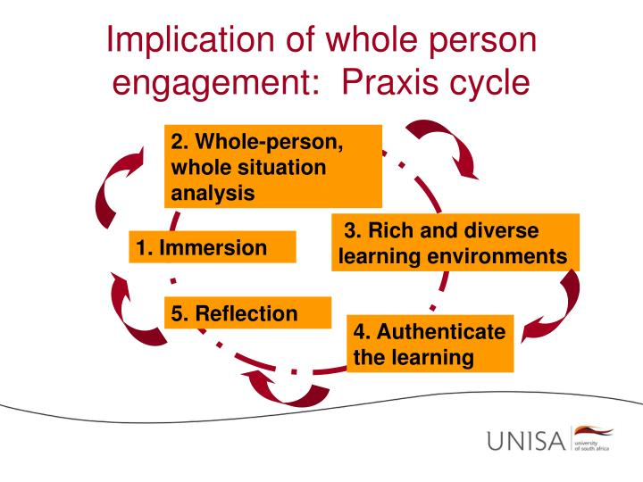 Implication of whole person engagement:  Praxis cycle